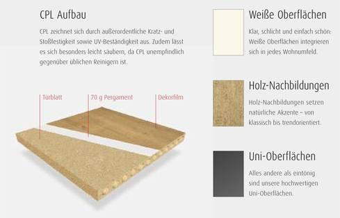 mit dekorfilm beschichtete t ren scheiwe. Black Bedroom Furniture Sets. Home Design Ideas